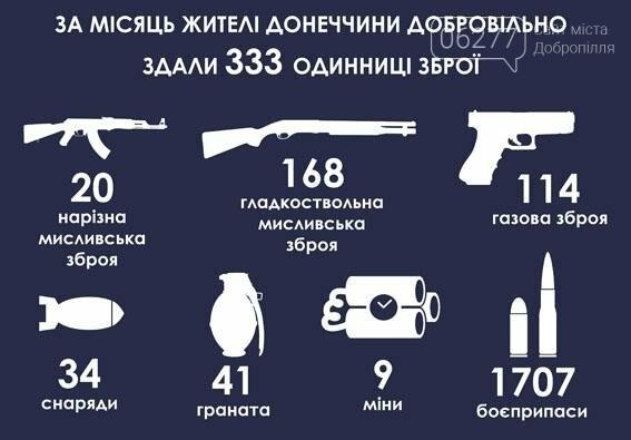 За месяц жители Донецкой области сдали 333 единицы оружия, фото-1