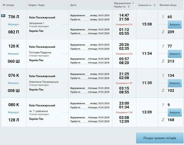 На сайте «Укрзализныци» теперь можно приобрести билеты с пересадками, фото-1