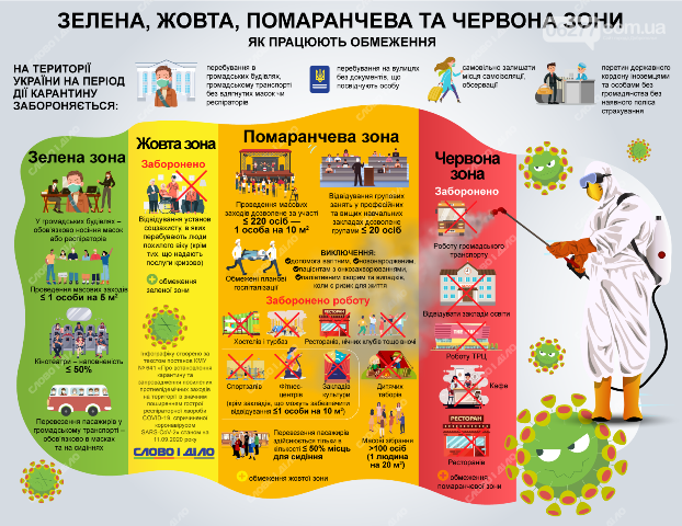 Нове епідемічне зонування: Добропільський район в померанчевій зоні, фото-1