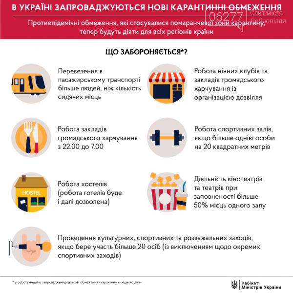 В Украине вернули общенациональный карантин: что запрещено, фото-1