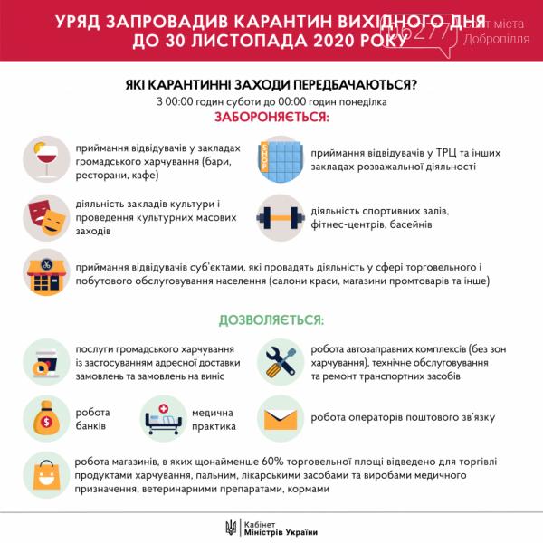 В Украине вернули общенациональный карантин: что запрещено, фото-2
