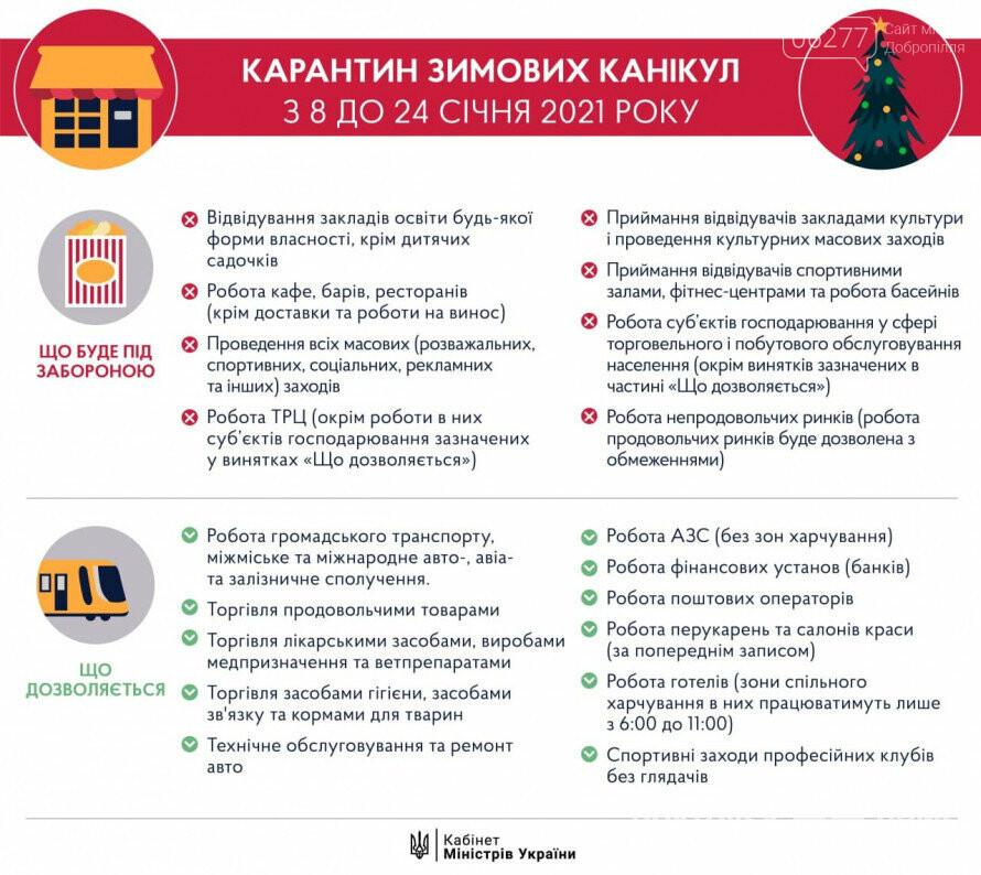 Зимние каникулы ради безопасности: в Украине будет введен усиленный карантин с 8 января, фото-1