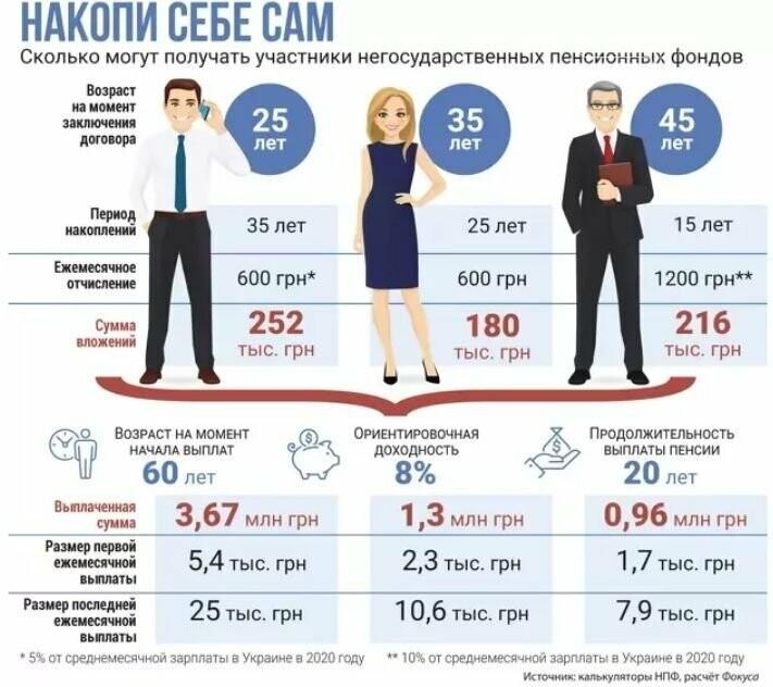 В Украине подорожает пенсионный стаж, фото-1